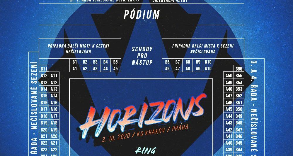 Orientační plánek sezení na AoW: Horizons